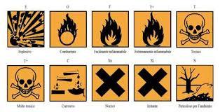 simboli rifiuti tossici